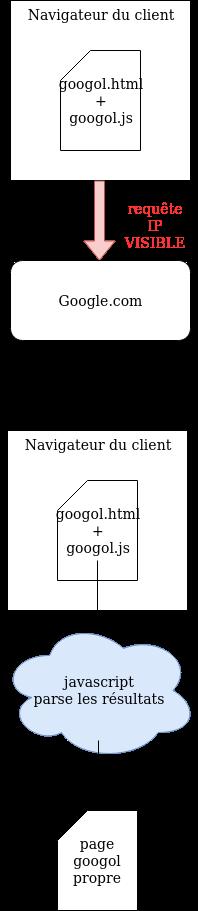 schéma1